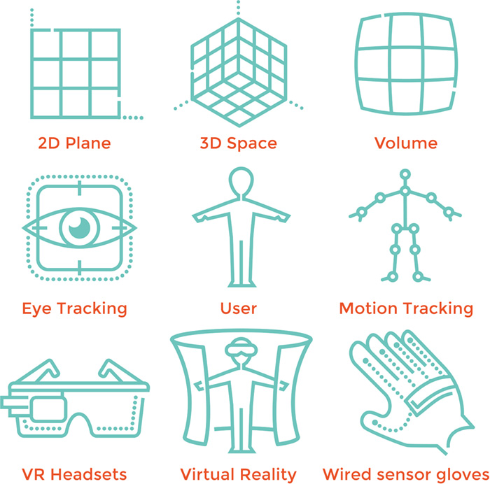 VR-Icons The Beginner's Guide to Virtual and Augmented Reality