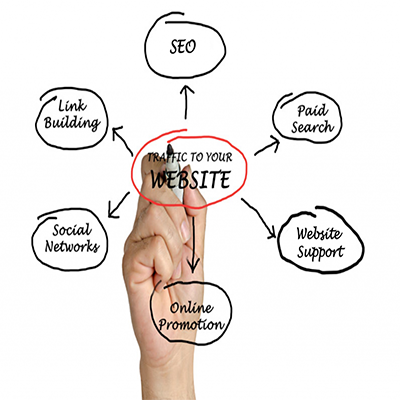 Tools To Enhance Online Presence After Website Launch