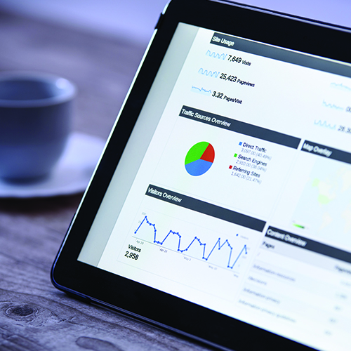 What's Your Modern Adwords Strategy?