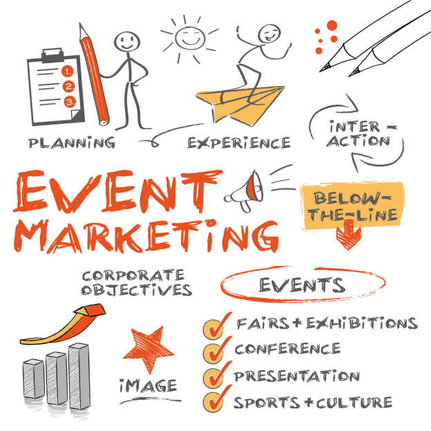 Event-Marketing-Collage-624x624 The Beginner's Guide to Event Marketing