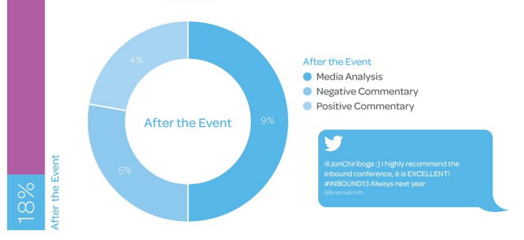Social-media-event-marketing-after-the-event Social Media Event Marketing: How to Capitalize on Trends and What to Post