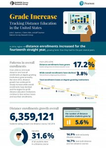 Grade-Increase_Babson_Infographic_image_FINAL-1-1280x5314-214x300 Drive your storytelling with data, visuals